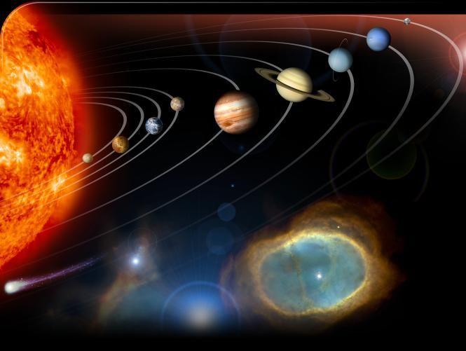 Схемa солнечной системы